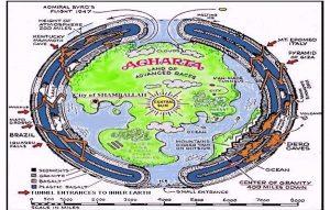 Agarta ve Shambala. Gizli yer altı dünyaları.